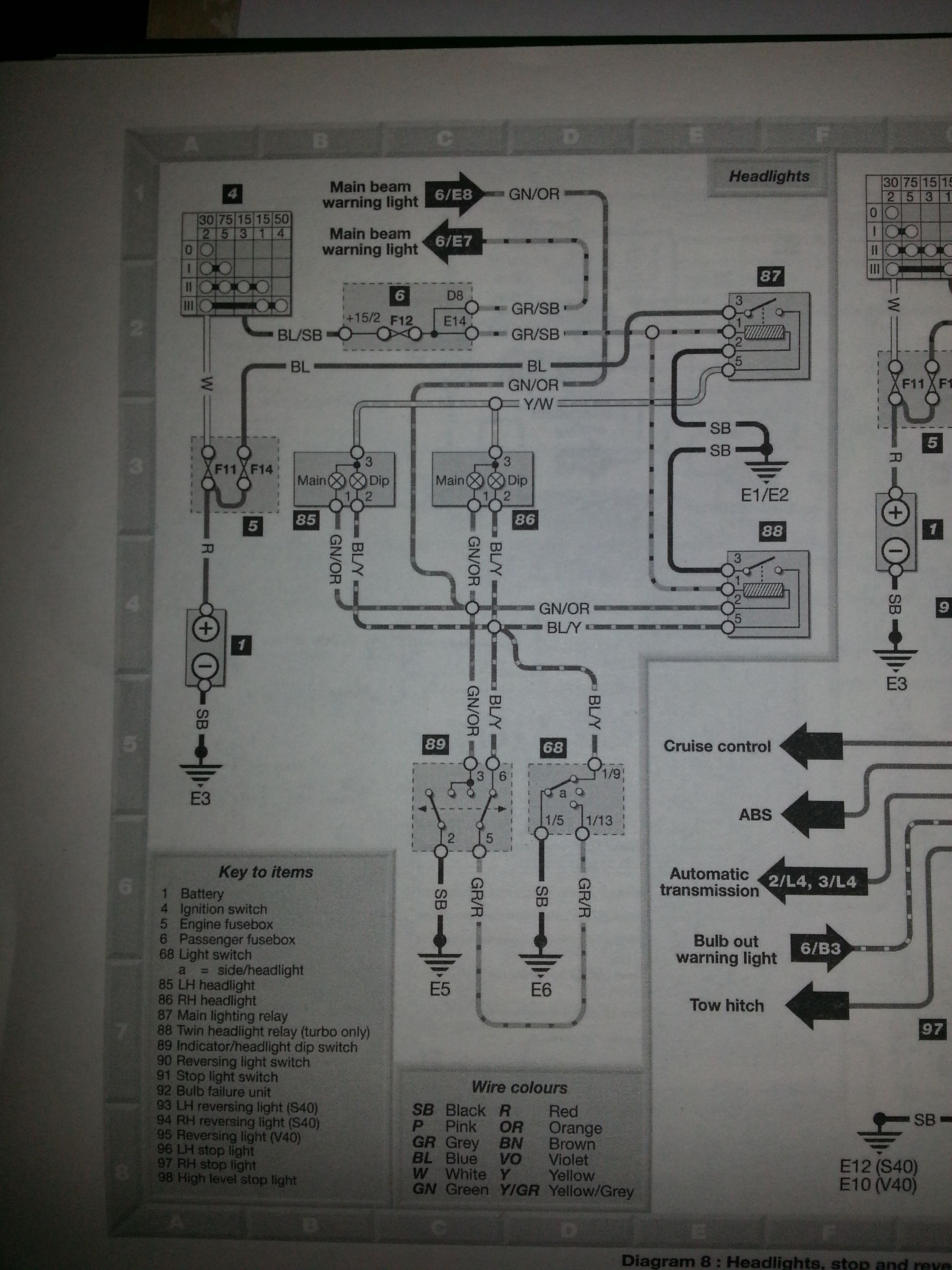 And the wiring diagram that looks more like it matches your car than the  ones I was using from the 2001 model.